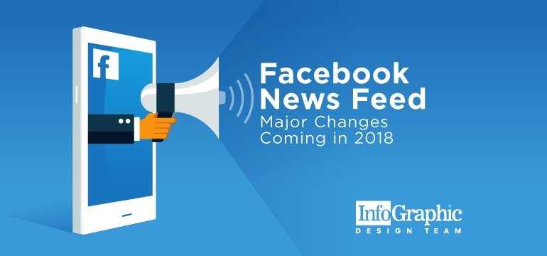 facebook's news feed changes in 2018