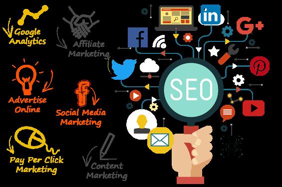 marketing services - Momentum Digital