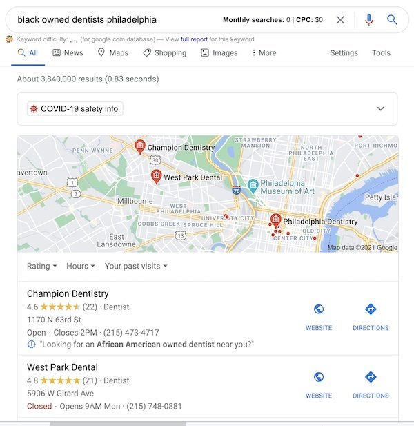 Local SEO for Dentists map