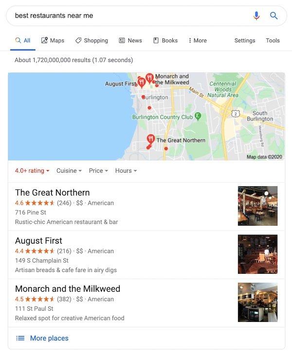 Local SEO for Restaurants