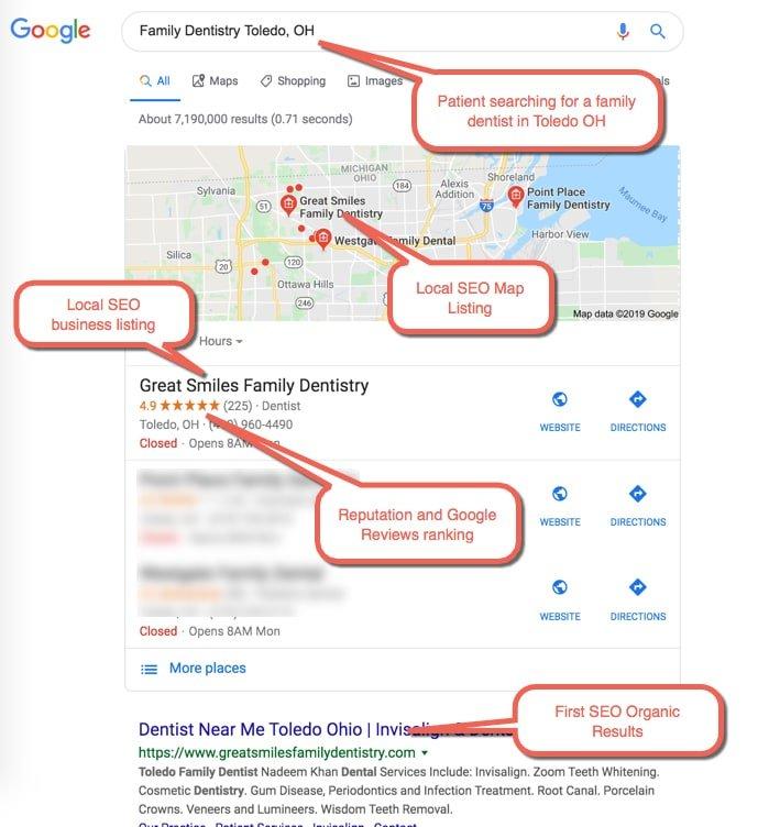 dentists seo