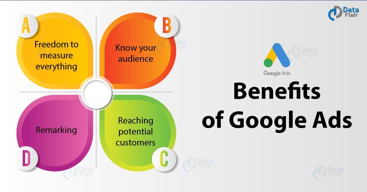 benefits of google ads marketing